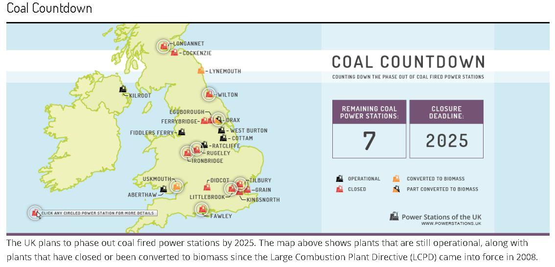 Map Of Uk Power Stations.Countdown Coal Racing The Clock